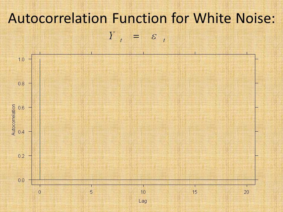 Autocorrelation Function for White Noise: