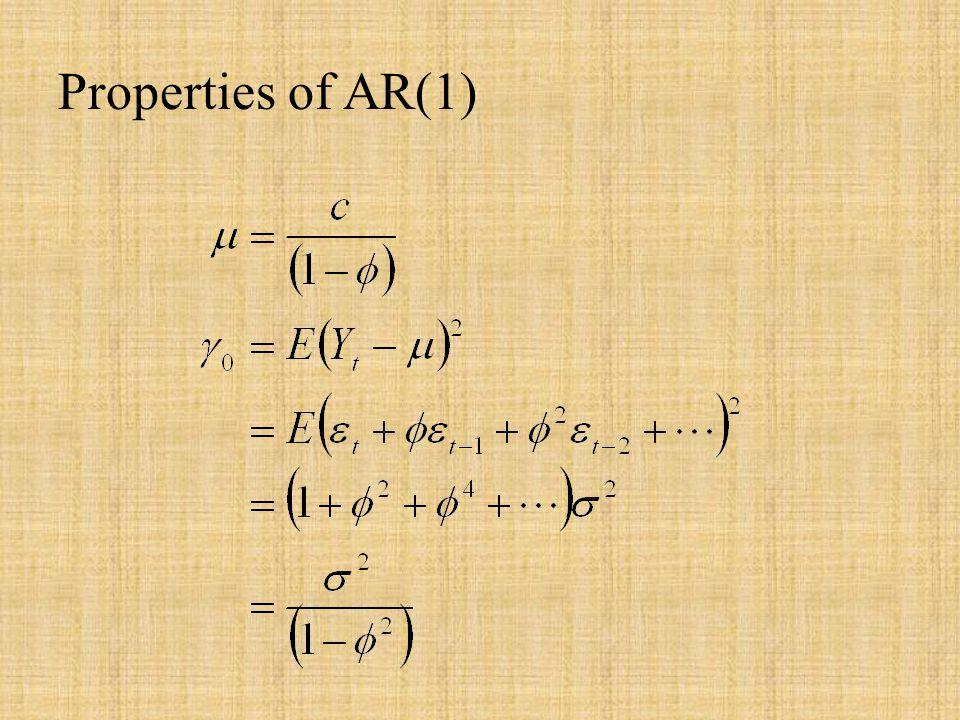 Properties of AR(1)