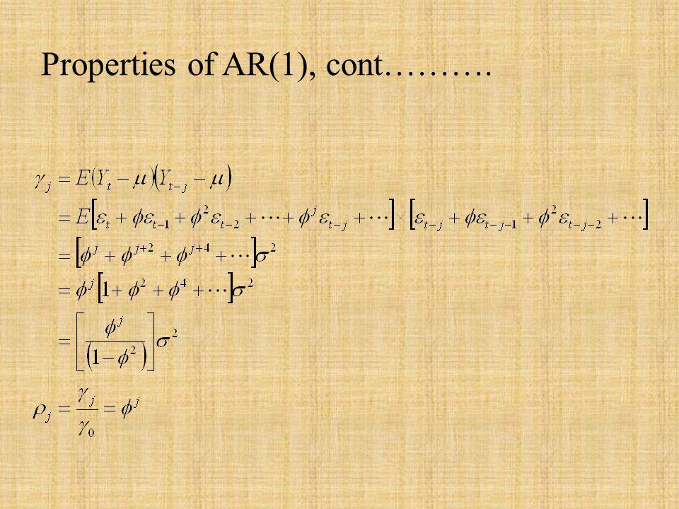 Properties of AR(1), cont……….