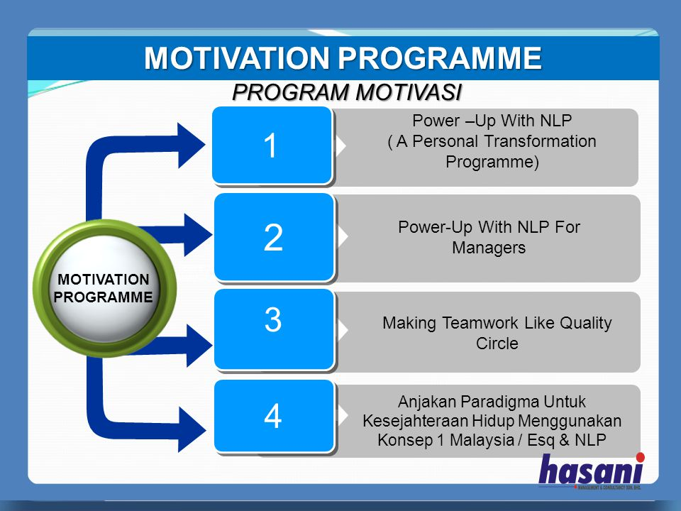 PERFECT MANAGER 1 1 2 2 3 3 MOTIVATION PROGRAMME Power –Up With NLP ( A Personal Transformation Programme) 4 4 MOTIVATION PROGRAMME Power-Up With NLP