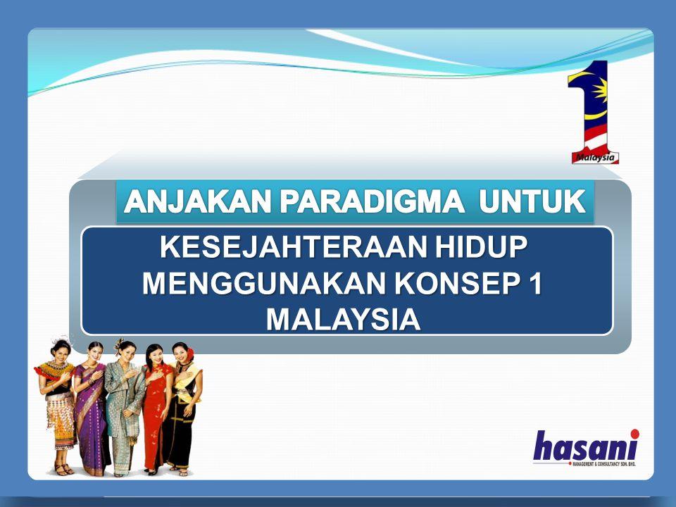 PERFECT MANAGER KESEJAHTERAAN HIDUP MENGGUNAKAN KONSEP 1 MALAYSIA