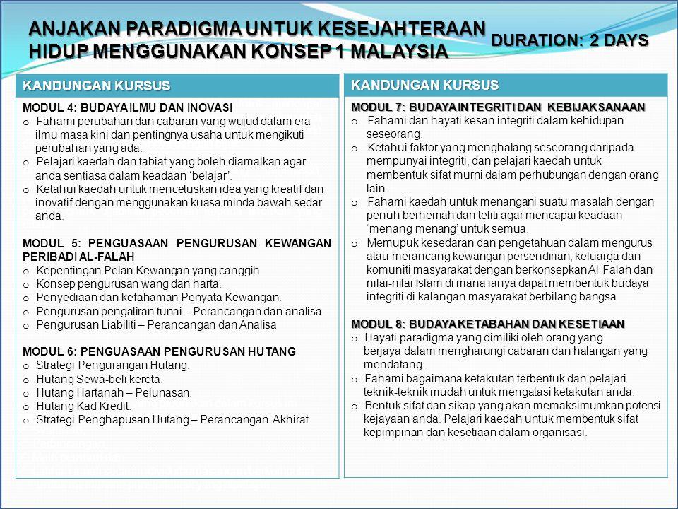 DURATION: 2 DAYS ANJAKAN PARADIGMA UNTUK KESEJAHTERAAN HIDUP MENGGUNAKAN KONSEP 1 MALAYSIA Setiap individu telah dianugerahkan dengan pelbagai keboleh