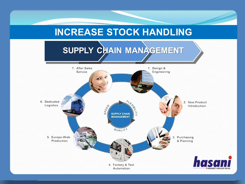 PERFECT MANAGER INCREASE STOCK HANDLING SUPPLY CHAIN MANAGEMENT