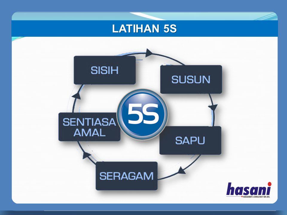 PERFECT MANAGER LATIHAN 5S