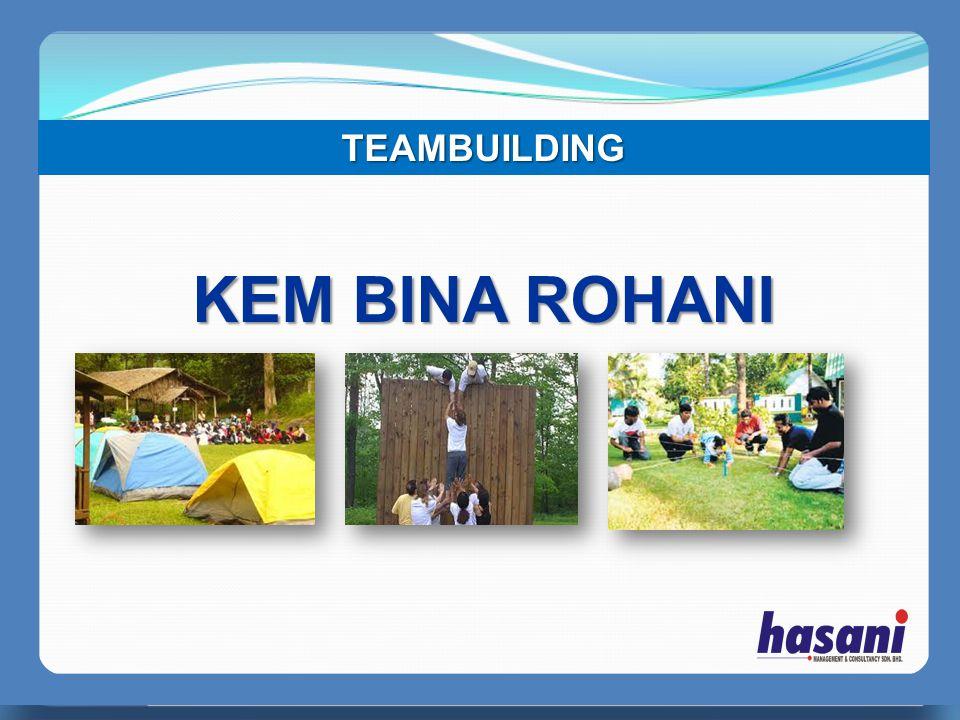 PERFECT MANAGER TEAMBUILDING KEM BINA ROHANI