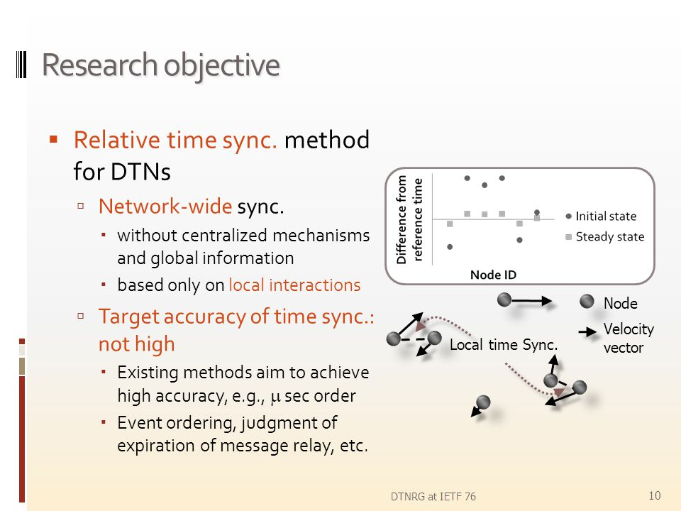 Research objective Relative time sync. method for DTNs Network-wide sync. without centralized mechanisms and global information based only on local in