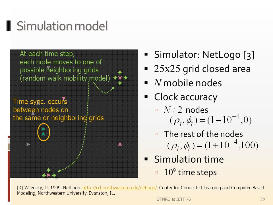 Simulation model Simulator: NetLogo [3] 25x25 grid closed area N mobile nodes Clock accuracy nodes The rest of the nodes Simulation time 10 9 time ste