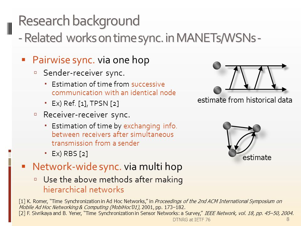 Research background - Related works on time sync. in MANETs/WSNs - Pairwise sync. via one hop Sender-receiver sync. Estimation of time from successive