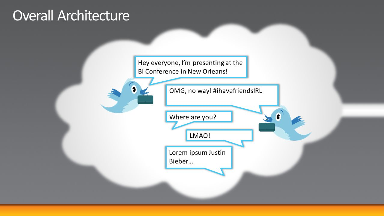 Hey everyone, Im presenting at the BI Conference in New Orleans.