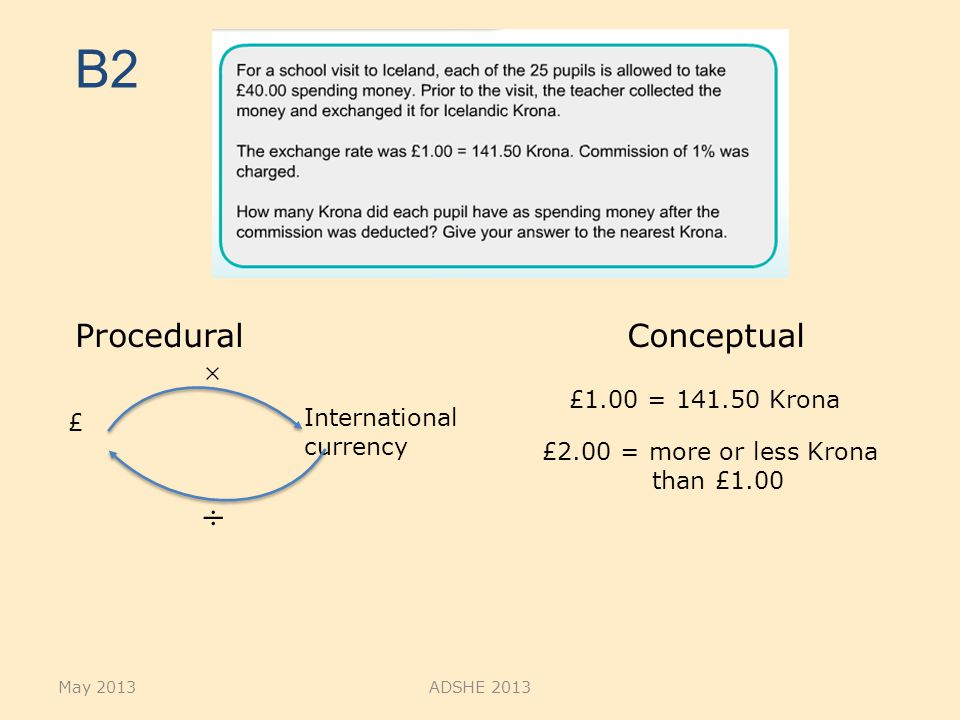 B2 May 2013ADSHE 2013 ProceduralConceptual £1.00 = 141.50 Krona £2.00 = more or less Krona than £1.00 £ International currency