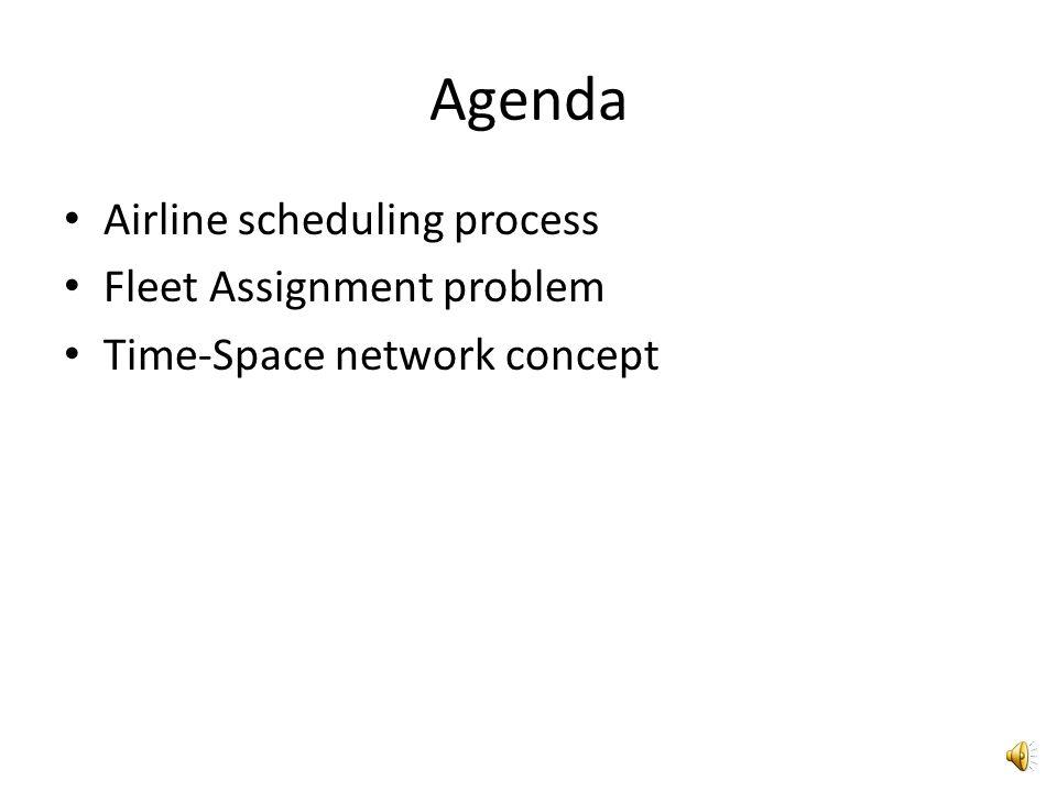 Airline Schedule Optimization (Fleet Assignment I) Saba Neyshabouri