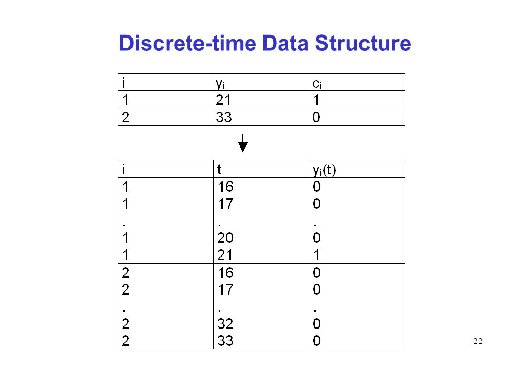 22 Discrete-time Data Structure