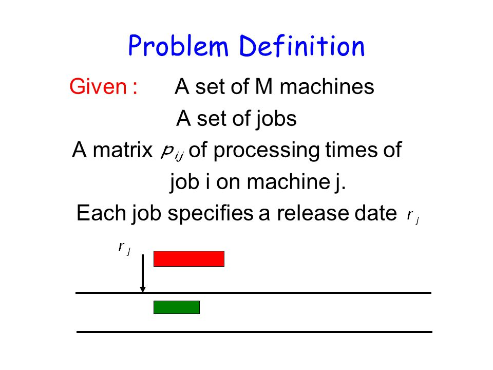 Problem Definition Given : A set of M machines A set of jobs A matrix of processing times of job i on machine j.