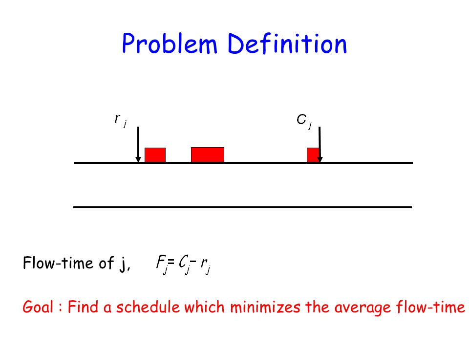 Problem Definition Flow-time of j, Goal : Find a schedule which minimizes the average flow-time
