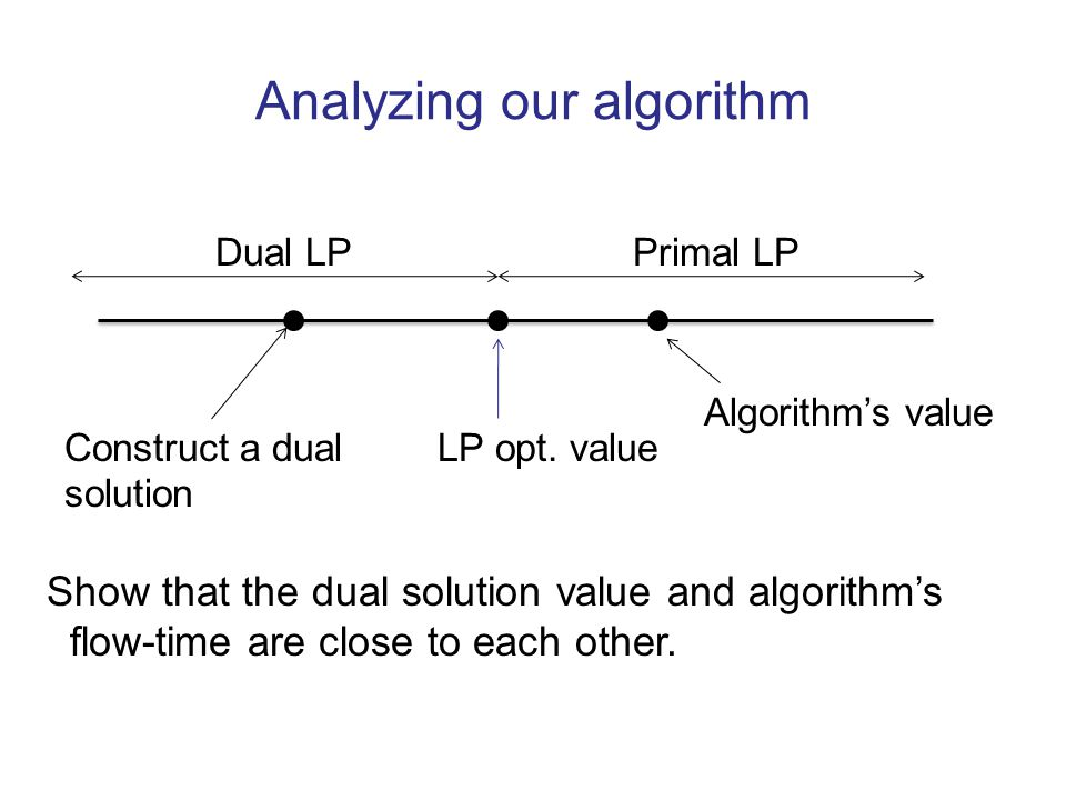Analyzing our algorithm Primal LPDual LP LP opt. value Algorithms value Construct a dual solution Show that the dual solution value and algorithms flo
