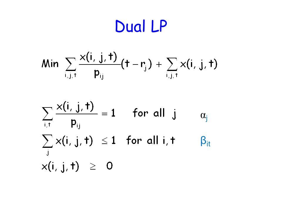 Dual LP αjαj β it