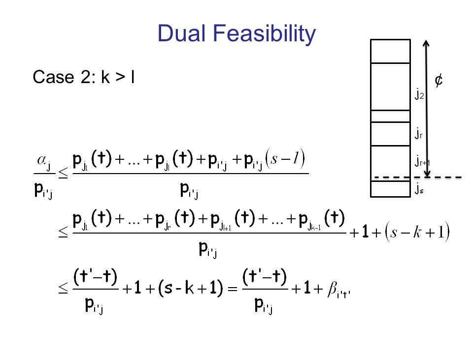 Dual Feasibility j2j2 jrjr j r+1 jsjs Case 2: k > l ¢