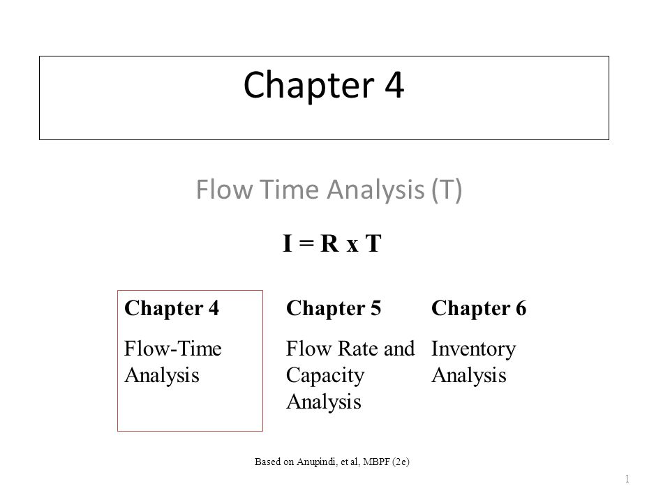Chapter 4 Flow Time Analysis (T) Chapter 4 Flow-Time Analysis Chapter 5 Flow Rate and Capacity Analysis Chapter 6 Inventory Analysis I = R x T 1 Based