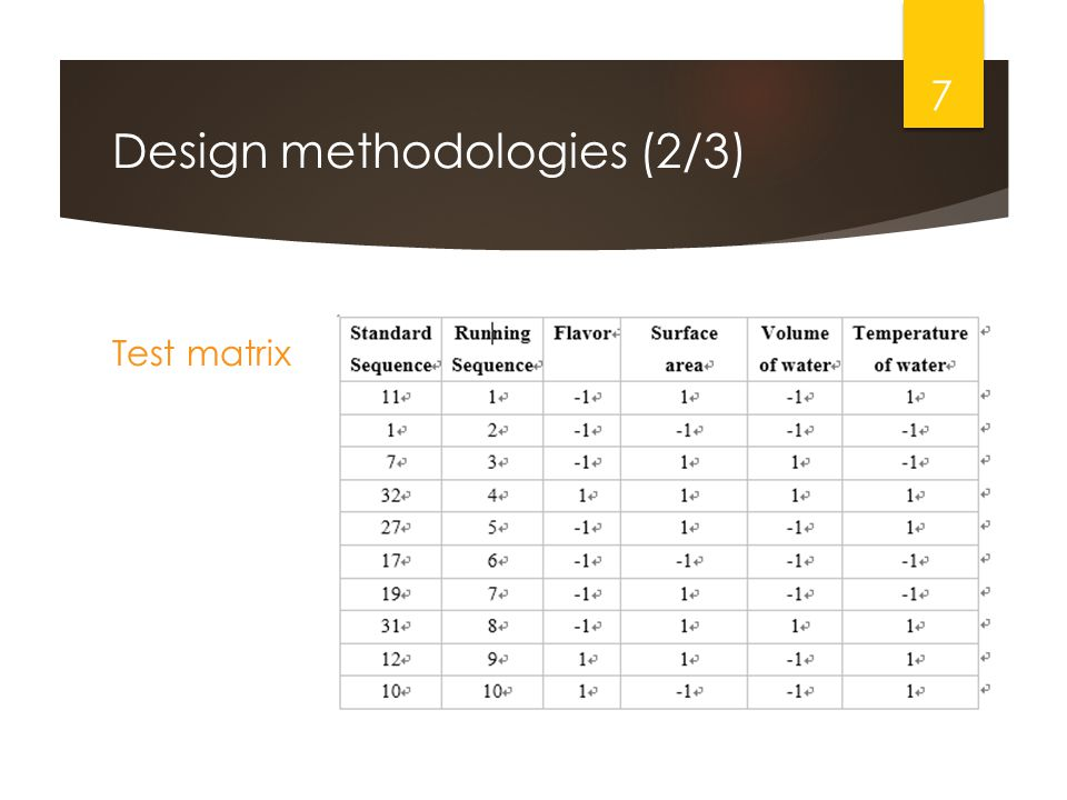 Design methodologies (2/3) 7 Test matrix