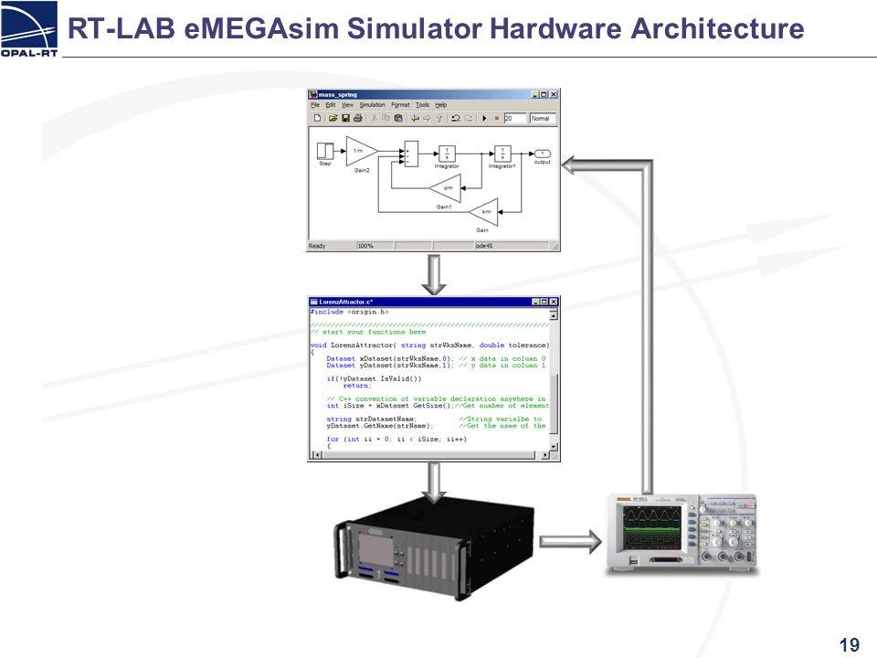 RT-LAB eMEGAsim Simulator Hardware Architecture 19