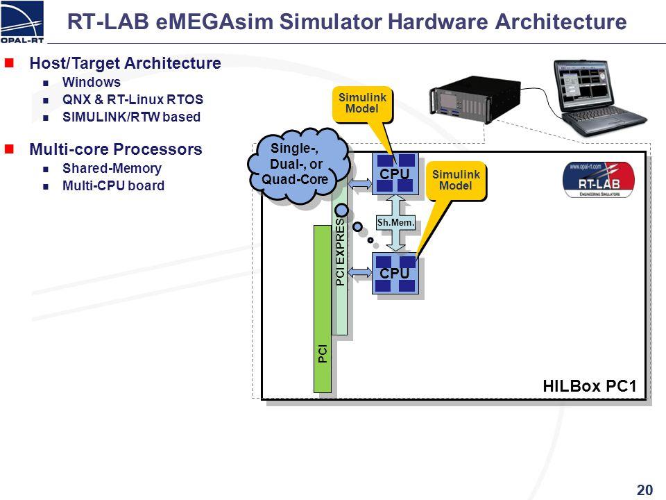 HILBox PC1 PCI EXPRESS CPU Simulink Model Simulink Model Single-, Dual-, or Quad-Core RT-LAB eMEGAsim Simulator Hardware Architecture 20 CPU Sh.Mem. S