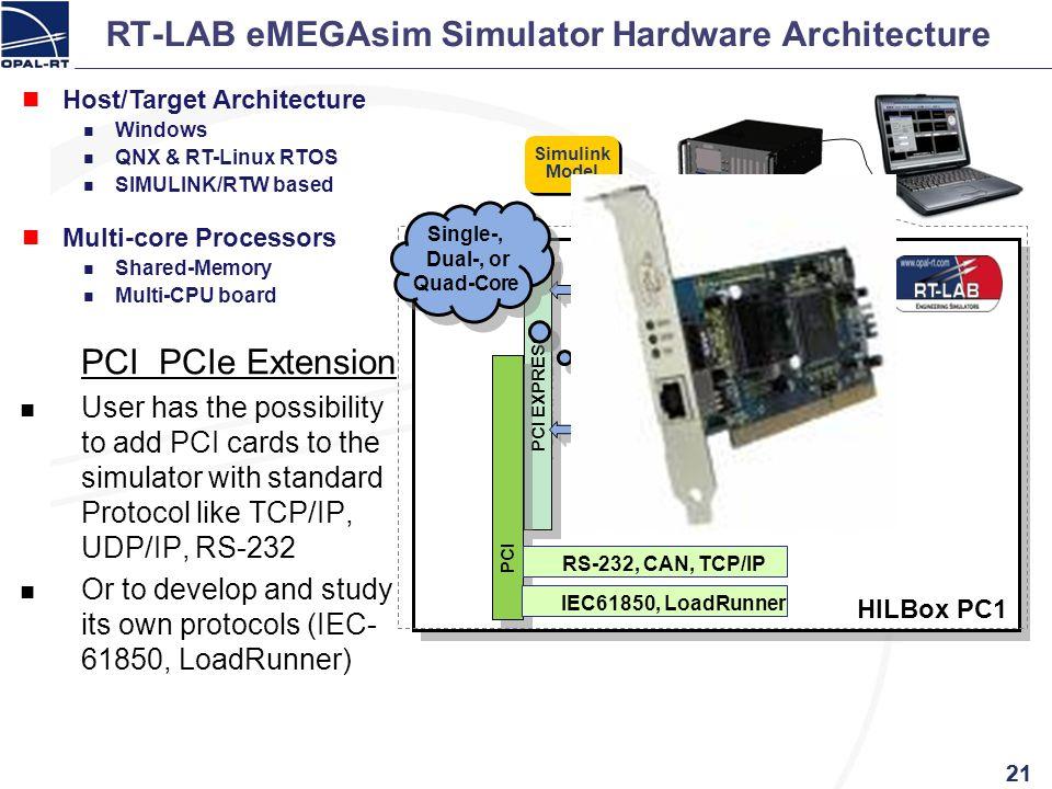 HILBox PC1 PCI EXPRESS CPU Simulink Model Simulink Model Single-, Dual-, or Quad-Core RT-LAB eMEGAsim Simulator Hardware Architecture 21 CPU Sh.Mem. S