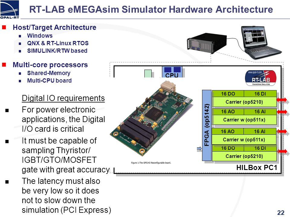 HILBox PC1 PCI EXPRESS CU FastCom CPU Sh.Mem. PCI Express RT-LAB eMEGAsim Simulator Hardware Architecture 22 Host/Target Architecture Windows QNX & RT