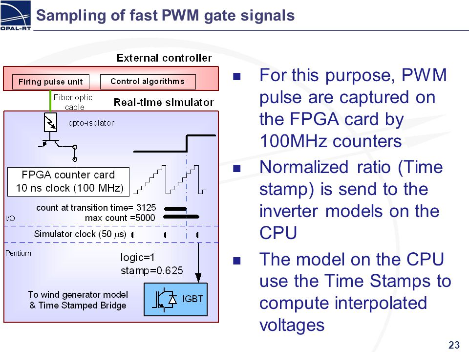 Sampling of fast PWM gate signals 23 For this purpose, PWM pulse are captured on the FPGA card by 100MHz counters Normalized ratio (Time stamp) is sen