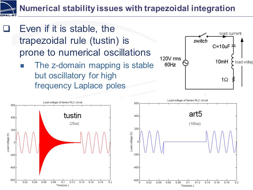 Numerical stability issues with trapezoidal integration Even if it is stable, the trapezoidal rule (tustin) is prone to numerical oscillations The z-d
