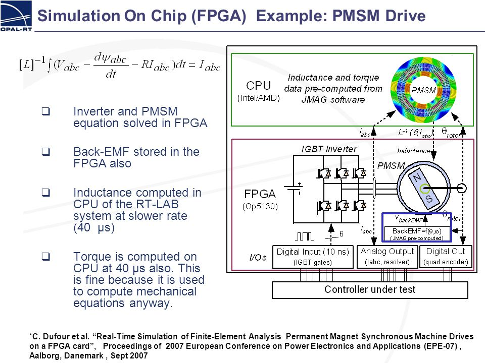 Simulation On Chip (FPGA) Example: PMSM Drive Inverter and PMSM equation solved in FPGA Back-EMF stored in the FPGA also Inductance computed in CPU of