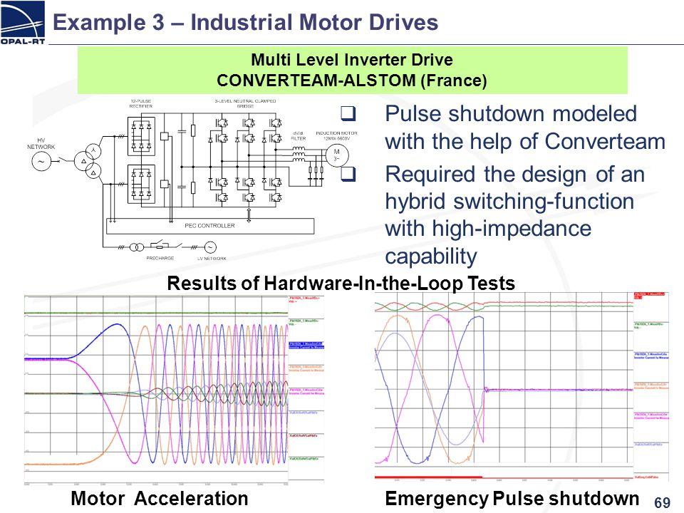 Example 3 – Industrial Motor Drives 69 Multi Level Inverter Drive CONVERTEAM-ALSTOM (France) Motor Acceleration Emergency Pulse shutdown Pulse shutdow