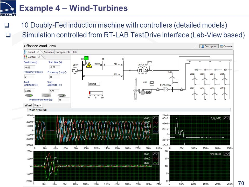 70 Example 4 – Wind-Turbines 10 Doubly-Fed induction machine with controllers (detailed models) Simulation controlled from RT-LAB TestDrive interface