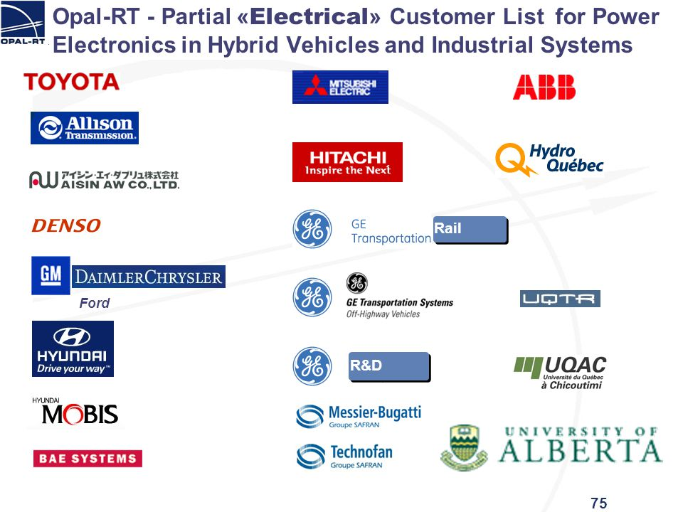 75 Opal-RT - Partial « Electrical » Customer List for Power Electronics in Hybrid Vehicles and Industrial Systems Rail R&D Ford