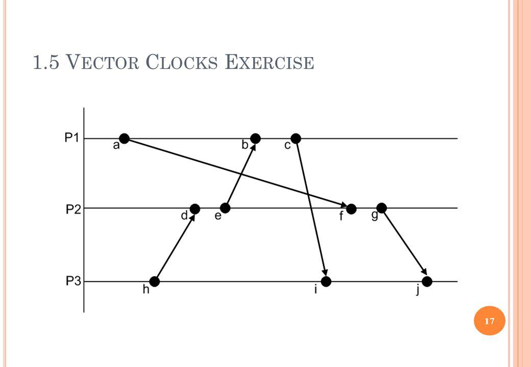 1.5 V ECTOR C LOCKS E XERCISE 17
