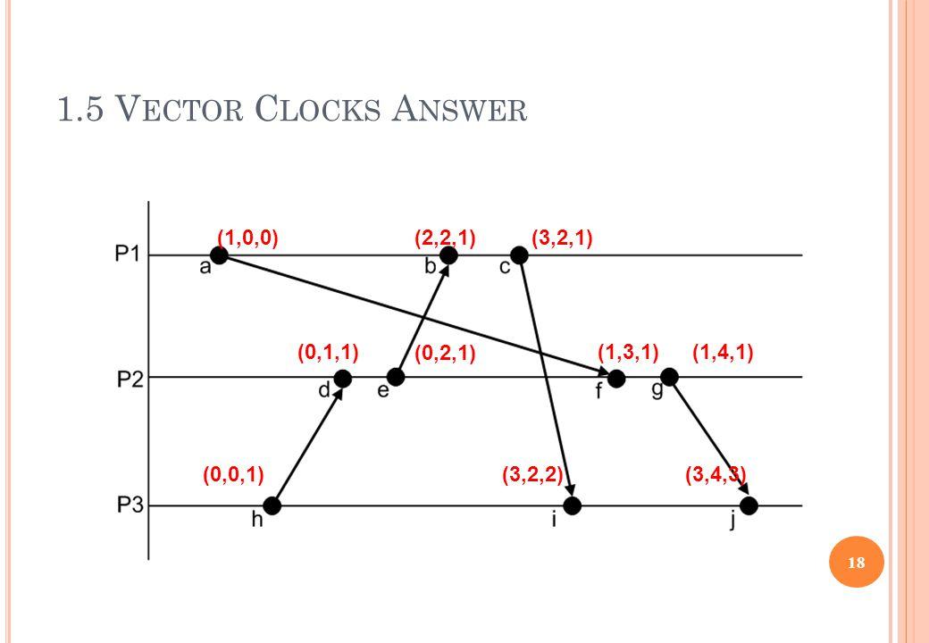 1.5 V ECTOR C LOCKS A NSWER (1,0,0) (2,2,1)(3,2,1) (0,1,1) (0,2,1) (1,3,1)(1,4,1) (0,0,1)(3,2,2)(3,4,3) 18