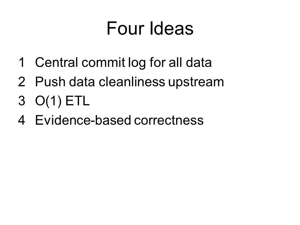 Four Ideas Central commit log for all data Push data cleanliness upstream O(1) ETL Evidence-based correctness