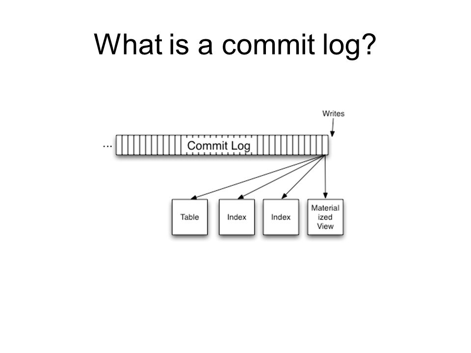 What is a commit log?