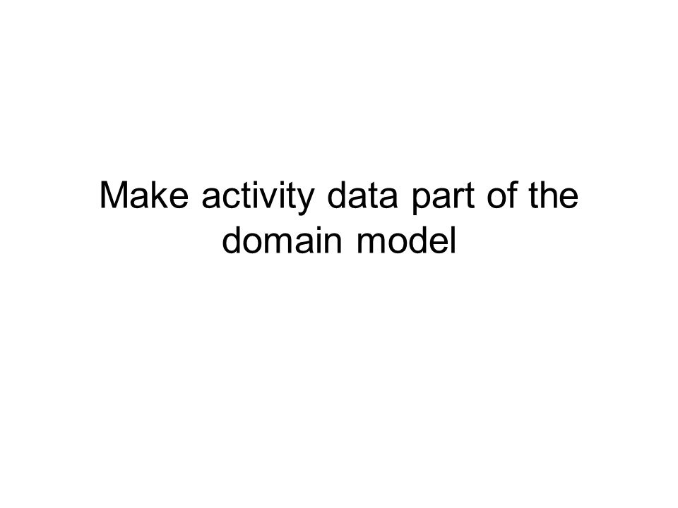 Make activity data part of the domain model