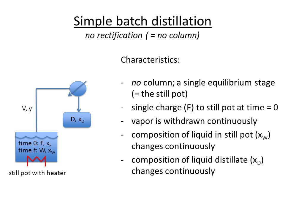 Simple batch distillation no rectification ( = no column) Characteristics: -no column; a single equilibrium stage (= the still pot) -single charge (F)