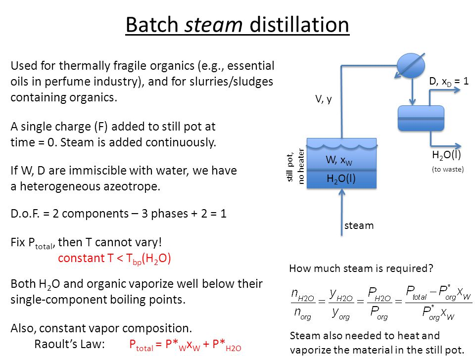 Batch steam distillation W, x W V, y D, x D = 1 H 2 O(l) still pot, no heater steam Used for thermally fragile organics (e.g., essential oils in perfu