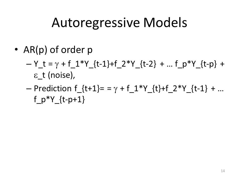 Autoregressive Models AR(p) of order p – Y_t = + f_1*Y_{t-1}+f_2*Y_{t-2} + … f_p*Y_{t-p} + _t (noise), – Prediction f_{t+1}= = + f_1*Y_{t}+f_2*Y_{t-1} + … f_p*Y_{t-p+1} 14