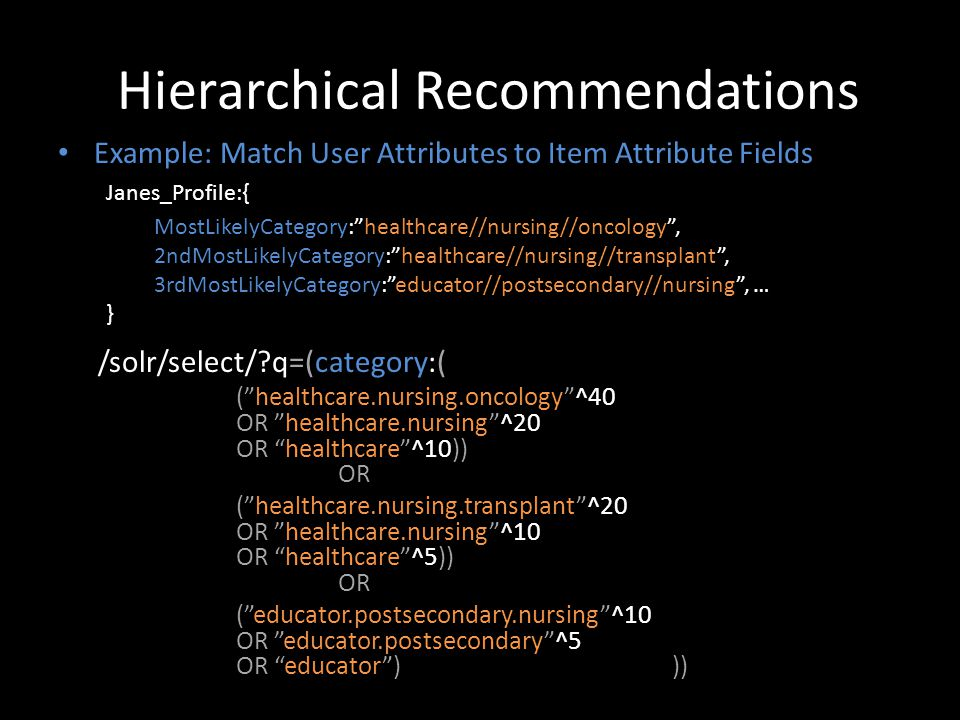 Hierarchical Recommendations Example: Match User Attributes to Item Attribute Fields Janes_Profile:{ MostLikelyCategory:healthcare//nursing//oncology,