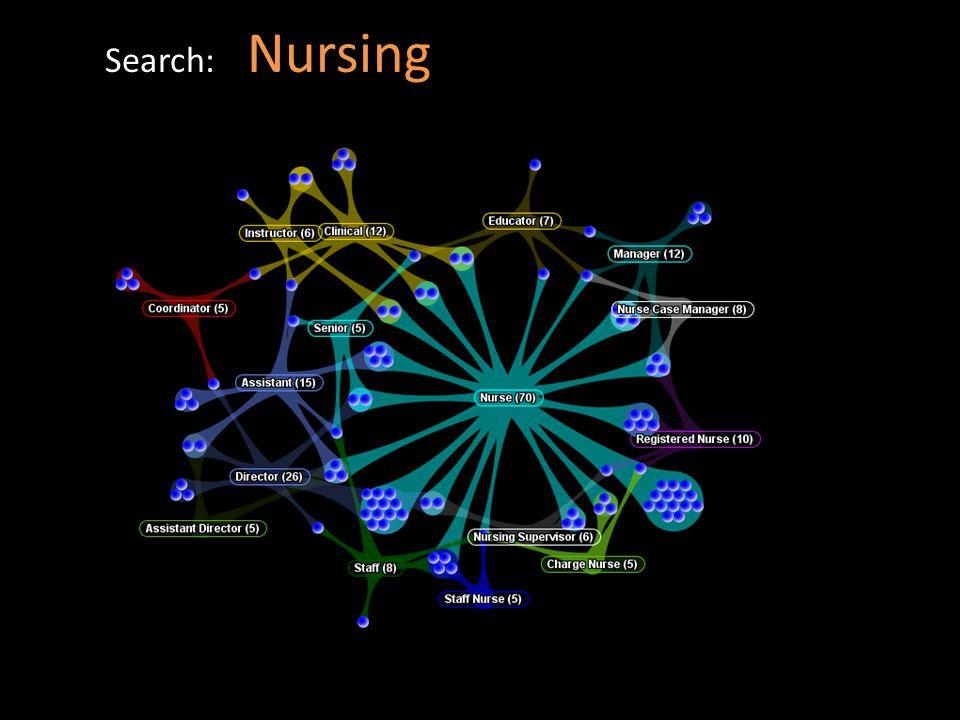 Search: Nursing