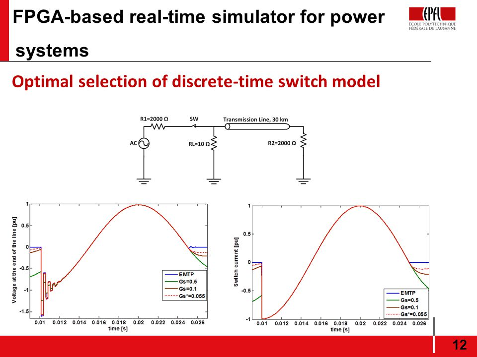 FPGA-based real-time simulator for power systems 12 Optimal selection of discrete-time switch model