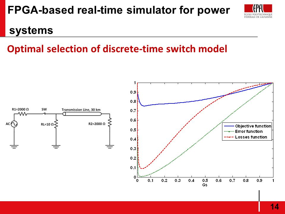 FPGA-based real-time simulator for power systems 14 Optimal selection of discrete-time switch model