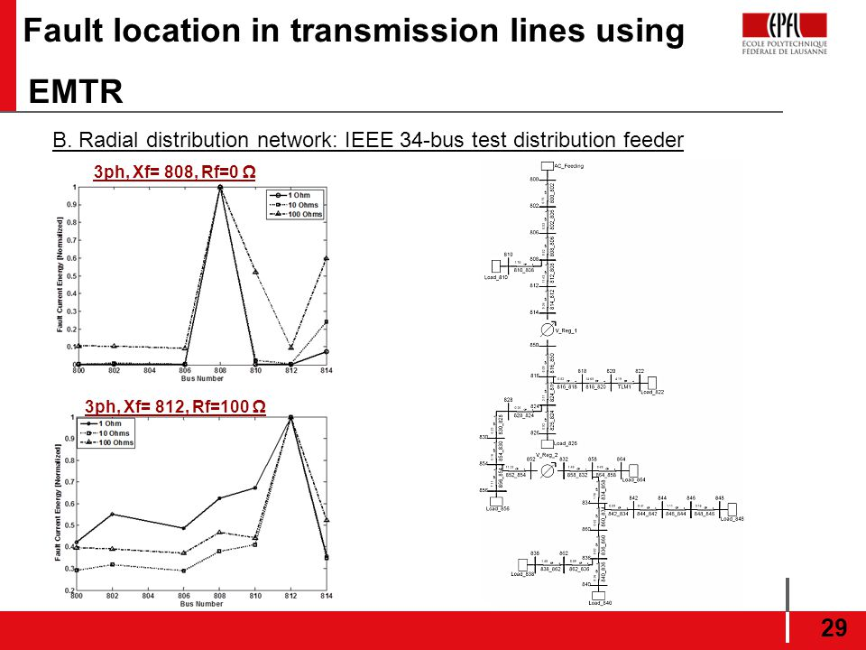 Fault location in transmission lines using EMTR 29 B.