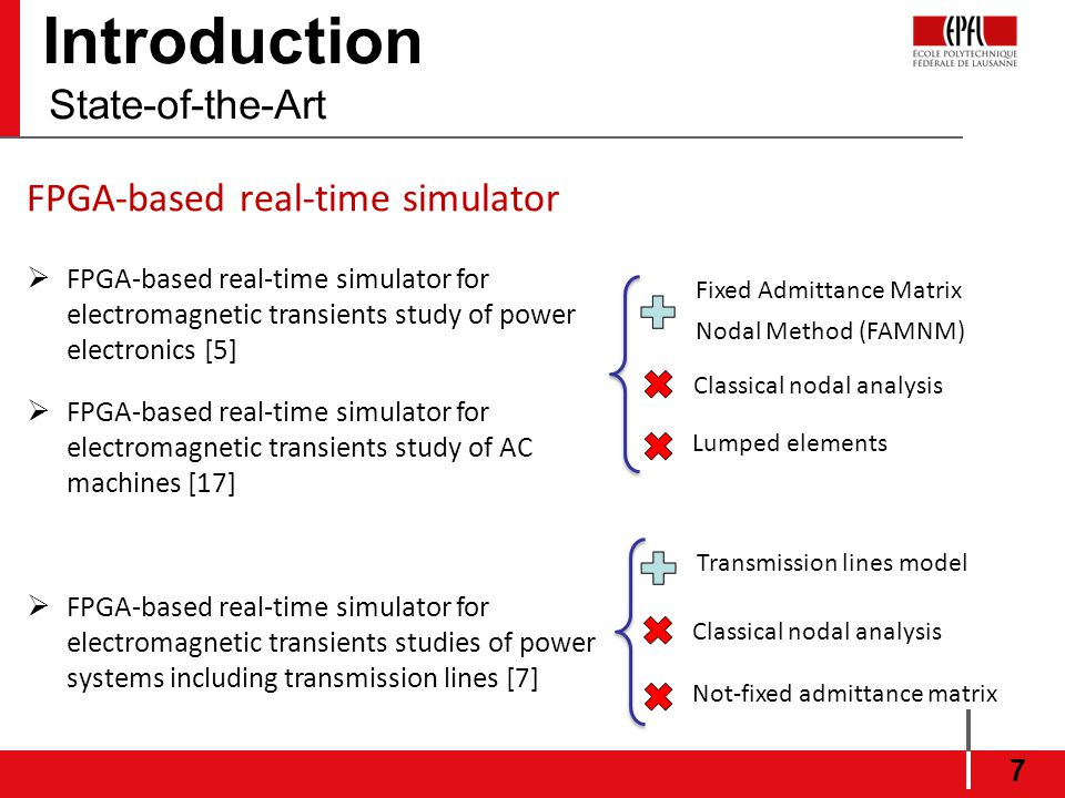 7 FPGA-based real-time simulator FPGA-based real-time simulator for electromagnetic transients study of power electronics [5] FPGA-based real-time simulator for electromagnetic transients study of AC machines [17] FPGA-based real-time simulator for electromagnetic transients studies of power systems including transmission lines [7] Classical nodal analysis Lumped elements Classical nodal analysis Not-fixed admittance matrix Fixed Admittance Matrix Nodal Method (FAMNM) Transmission lines model
