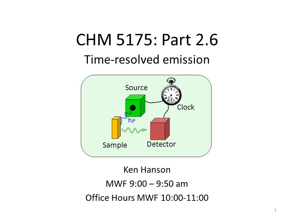 1 Ken Hanson MWF 9:00 – 9:50 am Office Hours MWF 10:00-11:00 CHM 5175: Part 2.6 Time-resolved emission Source h Sample Detector Clock