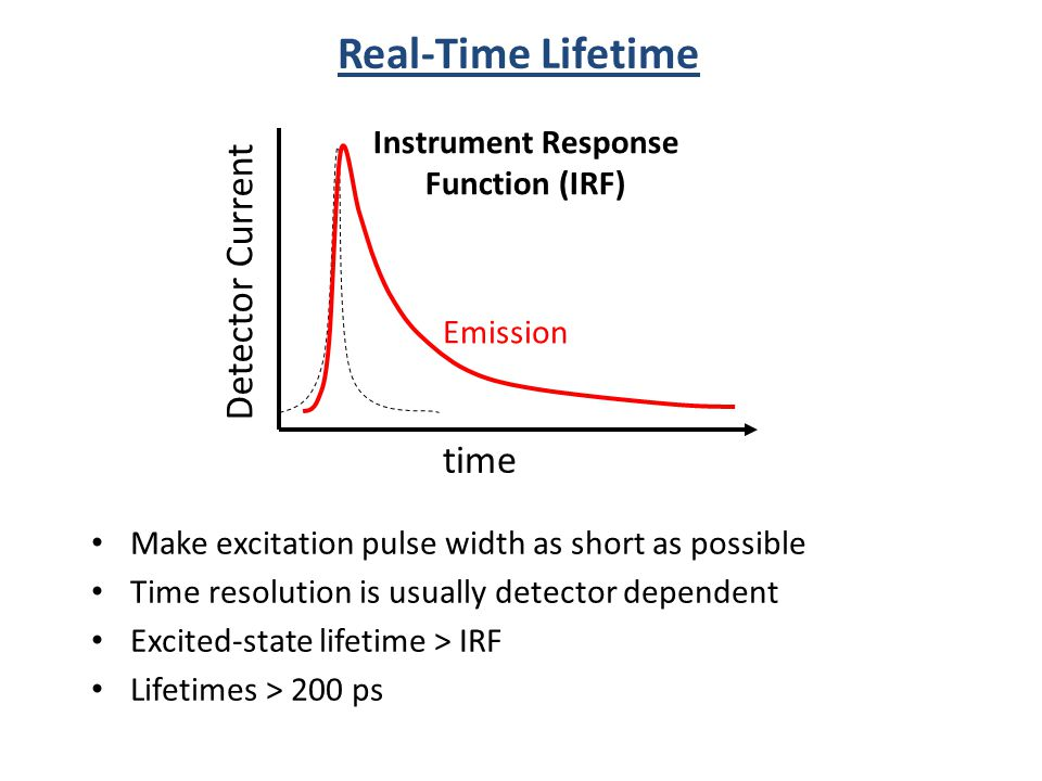 Real-Time Lifetime Make excitation pulse width as short as possible Time resolution is usually detector dependent Excited-state lifetime > IRF Lifetim