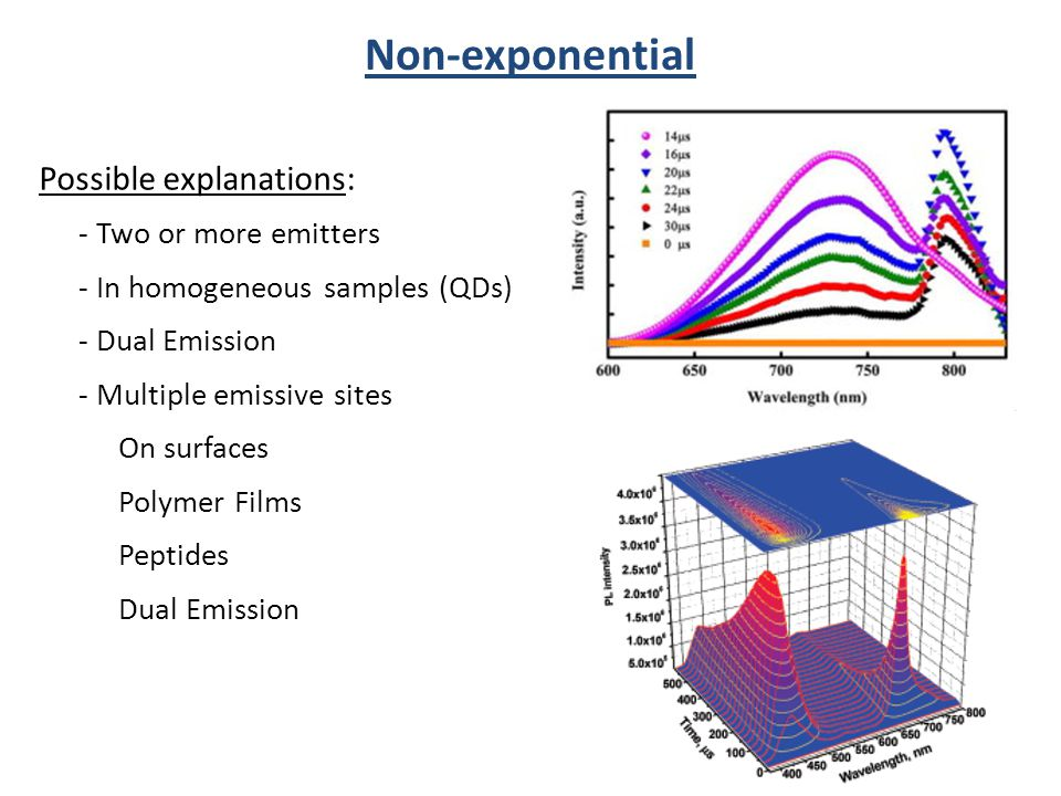Non-exponential Possible explanations: - Two or more emitters - In homogeneous samples (QDs) - Dual Emission - Multiple emissive sites On surfaces Pol